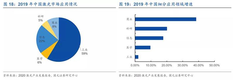 2020年7月16日_行业新闻_2020年光纤激光器行业深度报告18.jpg