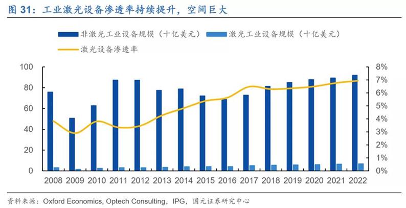 2020年7月16日_行业新闻_2020年光纤激光器行业深度报告30.jpg