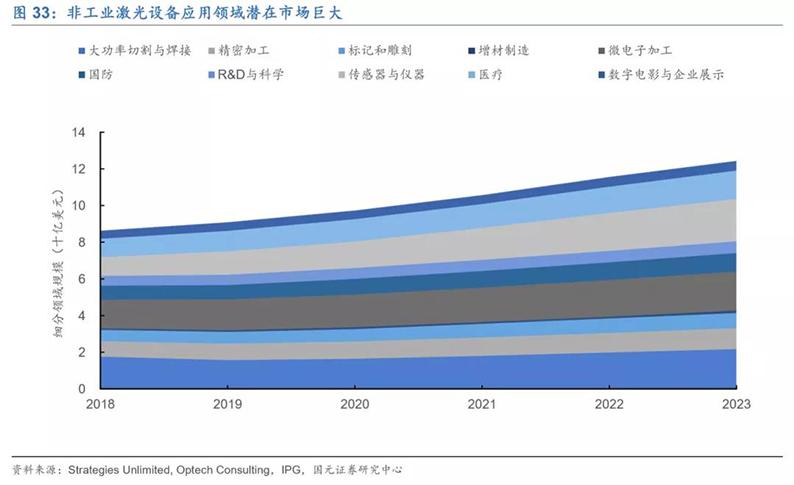 2020年7月16日_行业新闻_2020年光纤激光器行业深度报告33.jpg